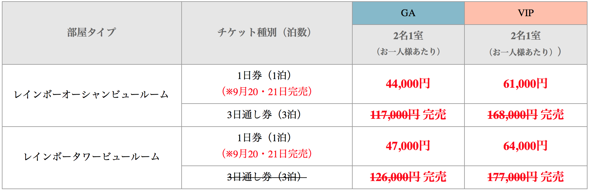 (出典:ULTRA JAPAN)